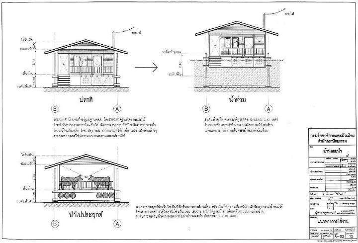 โลกวันพรุ่งนี้ เราอาจต้องปรับตัวอยู่กับน้ำ Floating Architecture 13 - Architecture