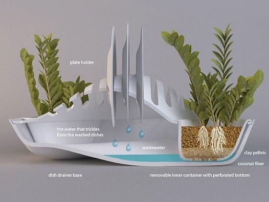ที่พักจาน + กระถางต้นไม้.. eco-friendlyอีกแล้วงานนี้ 2 - dish rack
