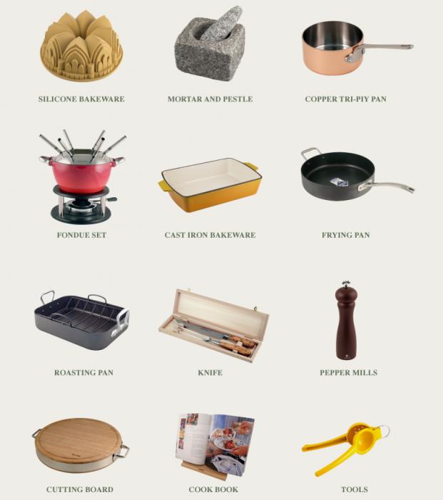Cookery Academy  2 - Cookery Academy