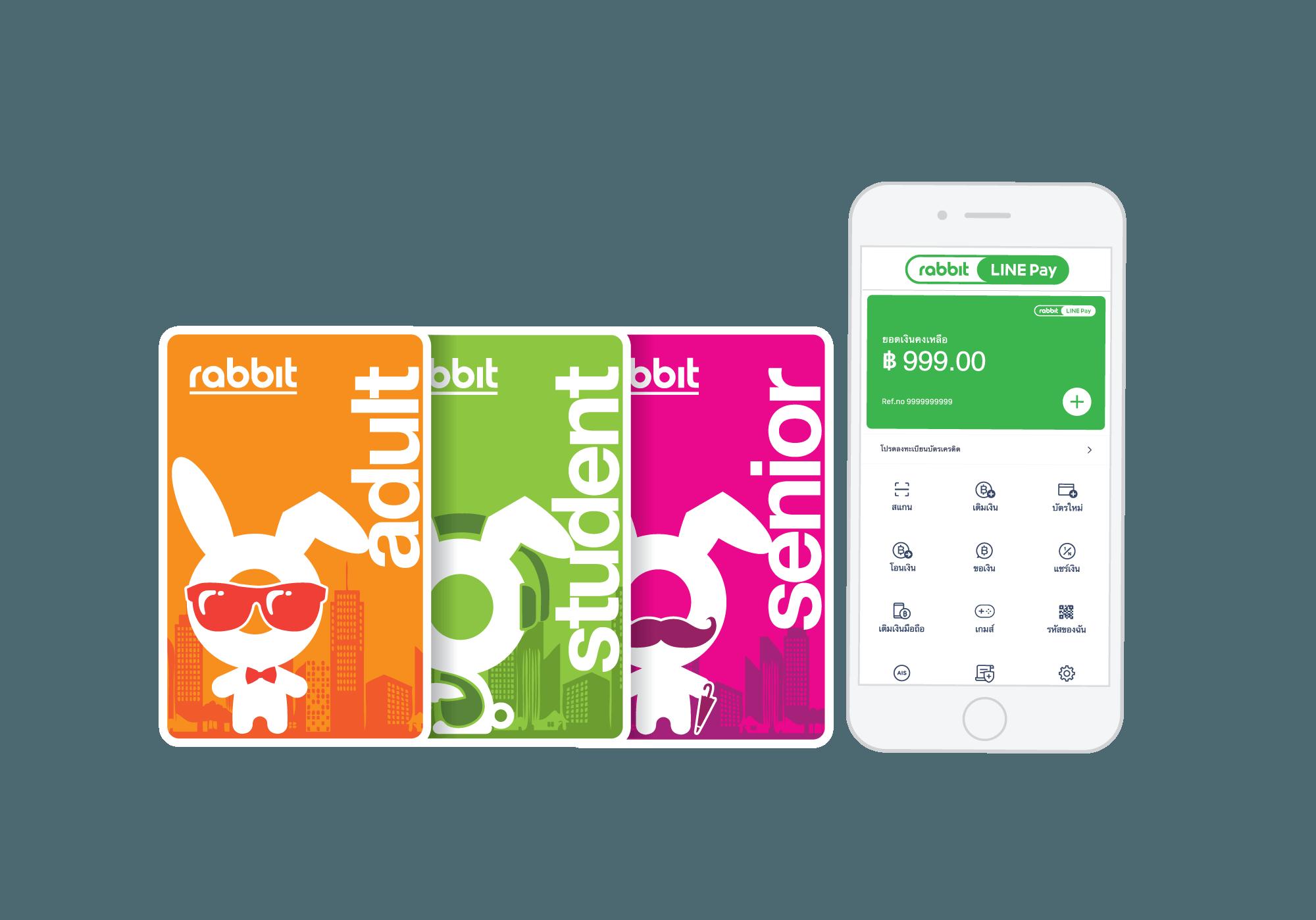 แรบบิท กรุ๊ป จับมือ สหพัฒน์ ส่งบัตรแรบบิท และแรบบิท ไลน์ เพย์ ให้บริการชำระเงินในงานสหกรุ๊ปแฟร์
